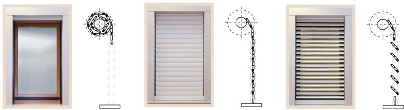 Tapparelle orientabili ecofinestre serramenti e infissi for Finestre pvc con tapparelle